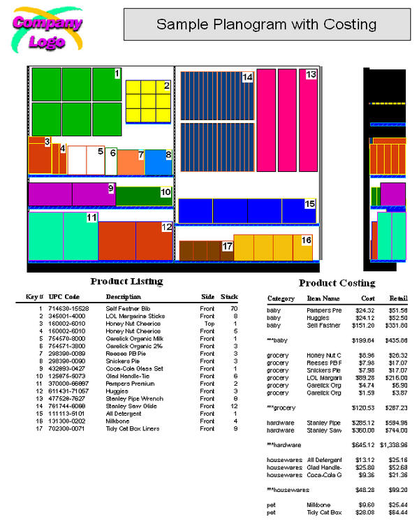 Building Localized Planograms  JDA Software
